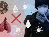 Опасности коронавируса