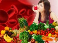 Полезные продукты для крови