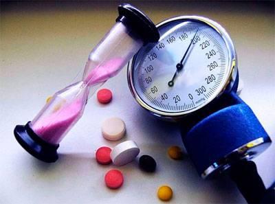 Гипертония 2 степени симптомы
