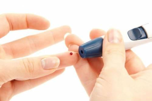 Определение глюкозы крови