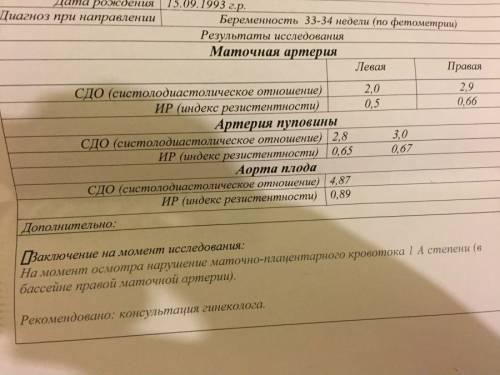 Исследование плацентарного кровотока