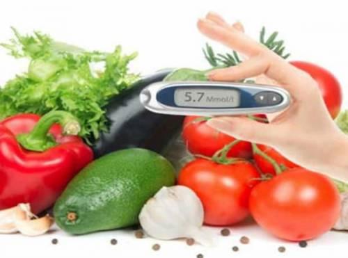 Контроль сахара в крови