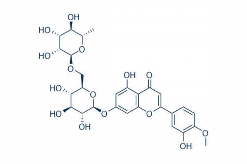 Таблетки от геморроя детралекс