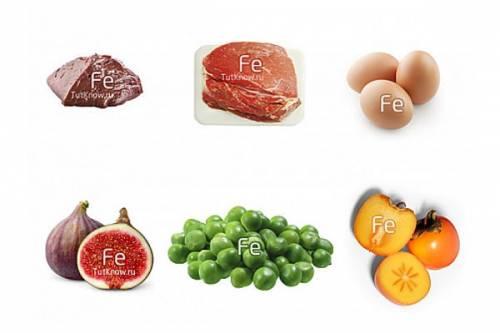Железосодержащие продукты