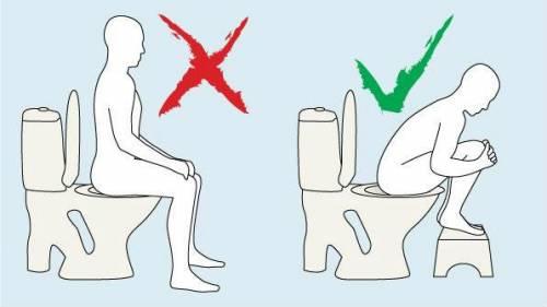 Упражнения для профилактики геморроя у мужчин