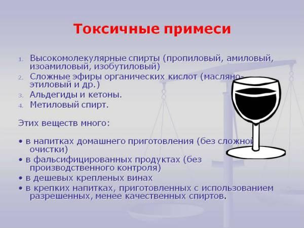 Примеси в алкоголе