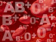 Эритроциты с разными антигенами